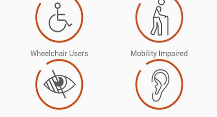 The Accessible Qatar initiative caters for all disabilities, the person chooses his disability profile and the app shows the accessibility information related to his specific disability